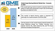 Global Carpet Backing Material Market Size & Analysis -Forecasts To 2026 By Product Type [Primary Backing, Secondary ...