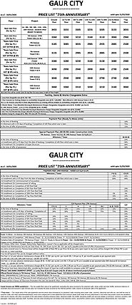 With Best Advantages of Gaur City Noida Extension Latest Price List