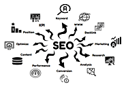 How To SEO – Step By Step Guide To Become SEO Expert from Beginner