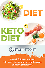 My Diet Meal Plan: Free Meal Planner That Creates Custom Diet Plans | My Diet Meal Plan