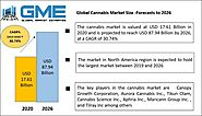 Cannabis Market Size, Trends & Analysis - Forecasts to 2026