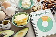 Diet Review: Ketogenic Diet for Weight Loss | The Nutrition Source | Harvard T.H. Chan School of Public Health