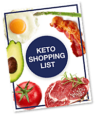 Keto Resource 28 Day Review