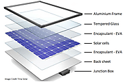 Top 10 Solar Panels - Latest Technology 2020 — Clean Energy Reviews