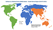 Software as a Medical Device Market (SaMD Market) Size: 2019 - 2024