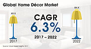 Home Décor Market Global Industry Analysis, Size and Forecast, 2017 to 2022