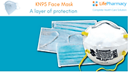 KN95 face mask: A layer of protection against COVID –'19