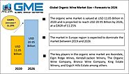 Global Organic Wine Market Size, Trends & Analysis - Forecasts to 2026 By Packaging (Organic, Cans, Glass Bottles, Ot...