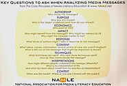 Media Literacy Infographic -Analyzing Sources