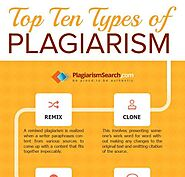 Top Ten Types of Plagiarism Infographic - e-Learning Infographics