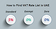 How to Find Out VAT Rate List in UAE? - GCC VAT Filings