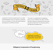 Paraphrase Vs Plagiarism Infographic - e-Learning Infographics
