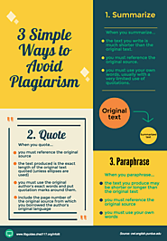 Only you can Prevent Plagiarism Infographic - ACHS ILC