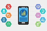 Custom Mobile App Development: Best Solutions for Enterprises - Frank Whyte