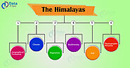 The Himalayas - History, Map and Facts - DataFlair