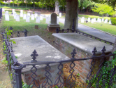 What can you discover at the cemetery? - National genealogy | Examiner.com