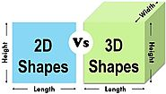 Difference between 2D and 3D Shapes (with Comparison Chart and Example) - Tech Differences