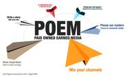 Write a POEM to your audience