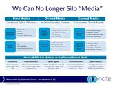 Defining Paid, Earned and Owned Media