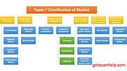 Market: Definition, Main Types and Features Explained - Geteconhelp