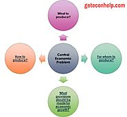 What to Produce, How to Produce and For Whom to Produce - Geteconhelp