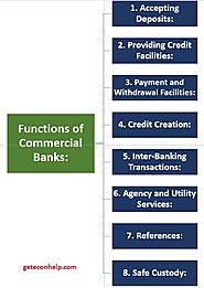 Commercial Banks: 8 Main Functions and Types Explained - Geteconhelp