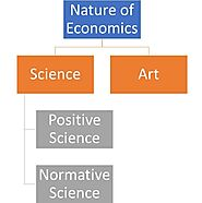 Nature of Economics: Economics as a Science and an Art - Geteconhelp