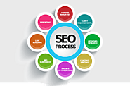 Link Building - Pro Services Starting At $1. |