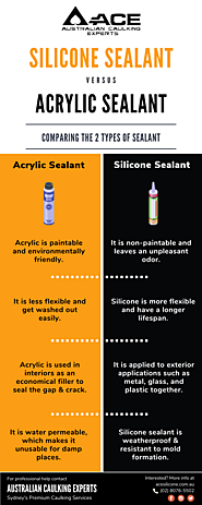 What is the difference between Silicone Sealant & Acrylic Sealant?