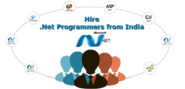 Cost Effective Ways to hire .Net Programmers from India