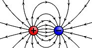 Electric field /Electric line of force
