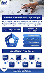Benefits Of Professional Logo Design – Custom Logo Design UK