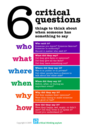 Interesting Critical Thinking Posters for Your Class ~ Educational Technology and Mobile Learning
