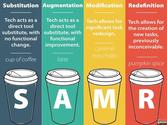 Tech Tips for Education: SAMR: Model, Methaphors, Mistakes
