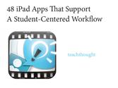 48 iPad Apps That Support A Student-Centered Workflow