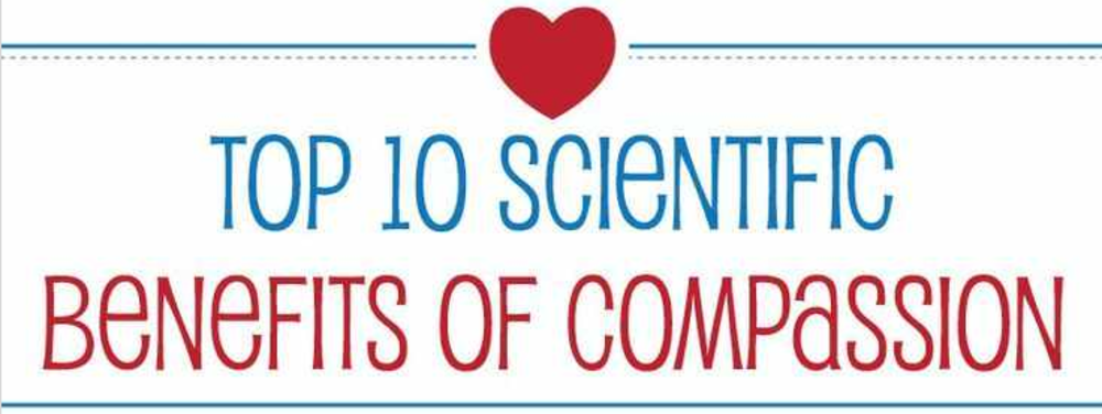 Headline for Top 10 Scientific Benefits of Compassion