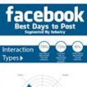 The Best Days to Post to Facebook, Based on Industry (Infographic) | Entrepreneur.com