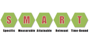 S.M.A.R.T Gamification - Goal Setting - Gamified UK Blog