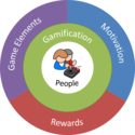 Gamification: Pervasive User Centric Design - Gamified UK Blog