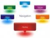 Navigation of Your Website