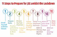 Smart Preparation Tips for acing the JEE exam amidst the lockdown. – Utkarsh Classes