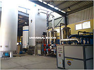 Liquid Nitrogen Generator Plant - Air Separation