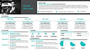 Resume PowerPoint Template Professionals | Creative Resume PPT