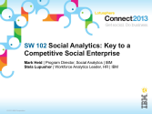 SHOW102: Social Analytics - Key To A Competitive Social Enterprise