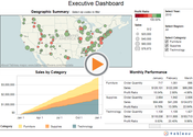 Business Intelligence Software: Where It's Headed