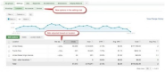 Grote verandering in Google AdWords: Enhanced campaigns
