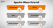 Apache HBase Tutorial - A Complete Guide for Newbies - DataFlair