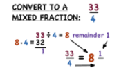 How Do You Add Mixed Fractions with the Same Denominator?