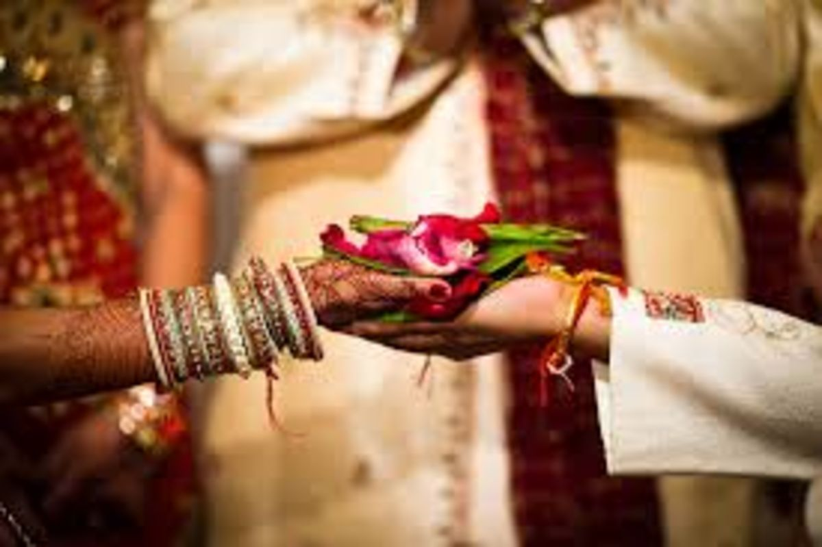 Headline for Indian Wedding Videographers