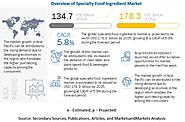 Specialty Food Ingredients Market is Projected to Reach $178.3 billion by 2025